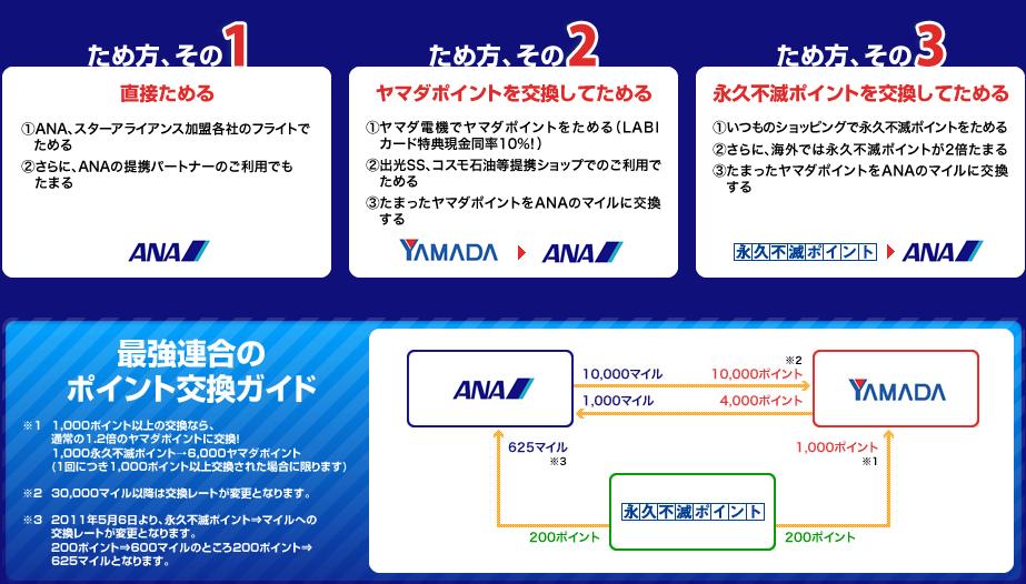 yamada_card